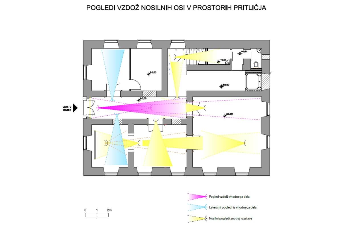 Mestna muzejska zbirka Črnomelj